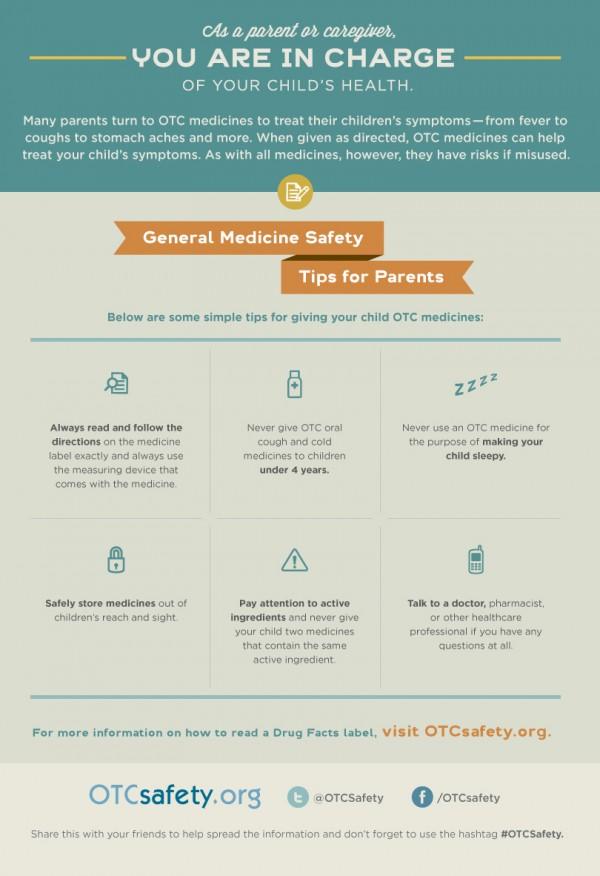 ParentsinCharge_Infographic1