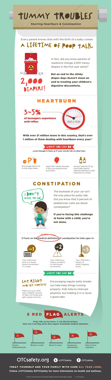 Final_OTC-Poop-Infographic