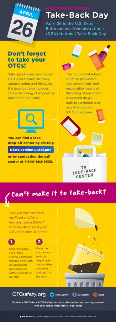 Final_Drug-Take-Back-Infographic